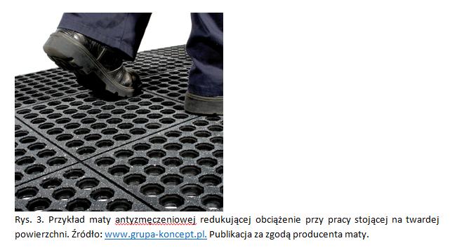 Zdjęcie maty antyzmęczeniowej redukującej obciążenie przy pracy stojącej na twardej powierzchni.